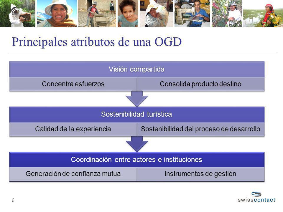 Principales atributos de una OGD Coordinación entre actores e instituciones Generación de confianza mutuaInstrumentos de gestión Sostenibilidad turíst