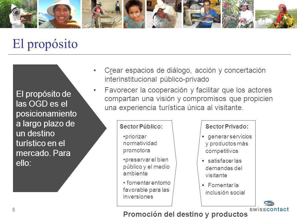 Sector Privado: generar servicios y productos más competitivos satisfacer las demandas del visitante Fomentar la inclusión social El propósito Crear e