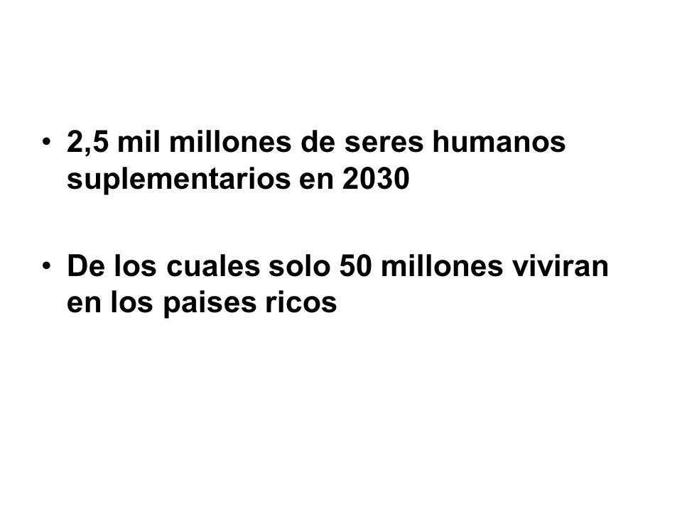 2,5 mil millones de seres humanos suplementarios en 2030 De los cuales solo 50 millones viviran en los paises ricos