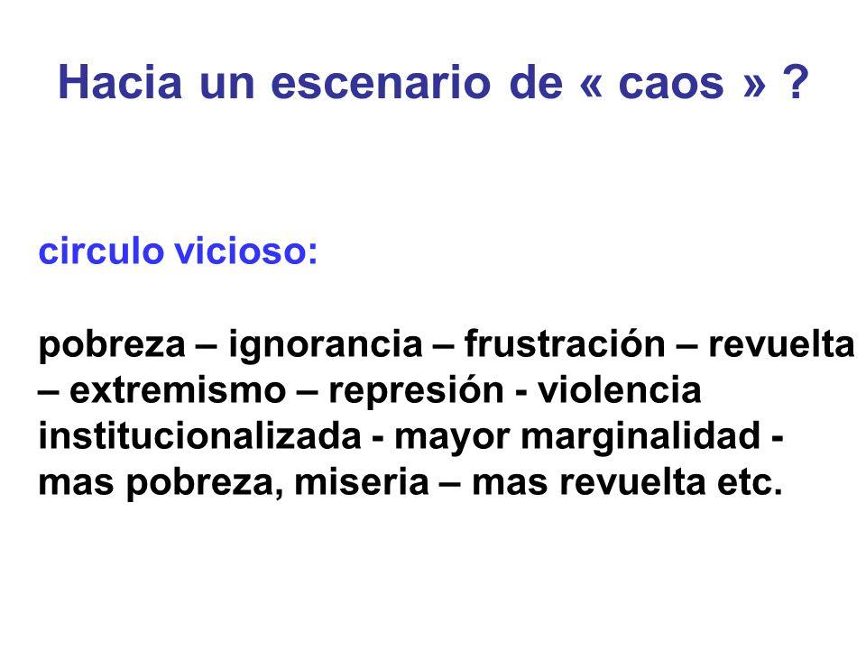 Hacia un escenario de « caos » ? circulo vicioso: pobreza – ignorancia – frustración – revuelta – extremismo – represión - violencia institucionalizad