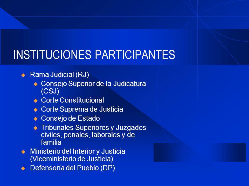 INSTITUCIONES PARTICIPANTES Rama Judicial (RJ) u Consejo Superior de la Judicatura (CSJ) u Corte Constitucional u Corte Suprema de Justicia u Consejo