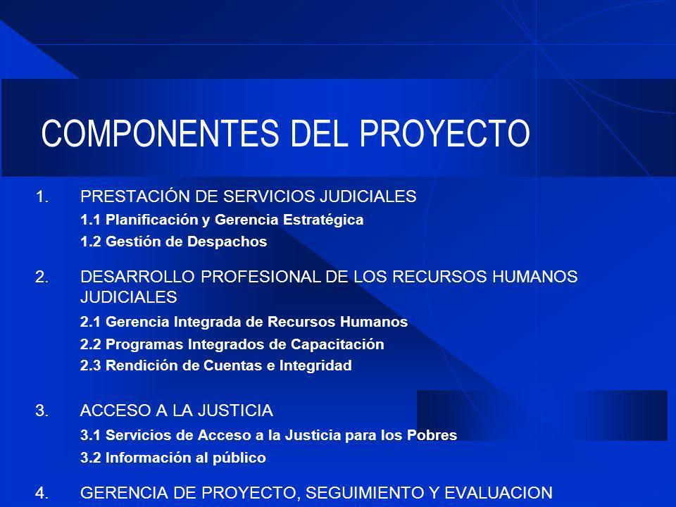 COMPONENTES DEL PROYECTO 1.PRESTACIÓN DE SERVICIOS JUDICIALES 1.1 Planificación y Gerencia Estratégica 1.2 Gestión de Despachos 2.DESARROLLO PROFESIONAL DE LOS RECURSOS HUMANOS JUDICIALES 2.1 Gerencia Integrada de Recursos Humanos 2.2 Programas Integrados de Capacitación 2.3 Rendición de Cuentas e Integridad 3.ACCESO A LA JUSTICIA 3.1 Servicios de Acceso a la Justicia para los Pobres 3.2 Información al público 4.GERENCIA DE PROYECTO, SEGUIMIENTO Y EVALUACION