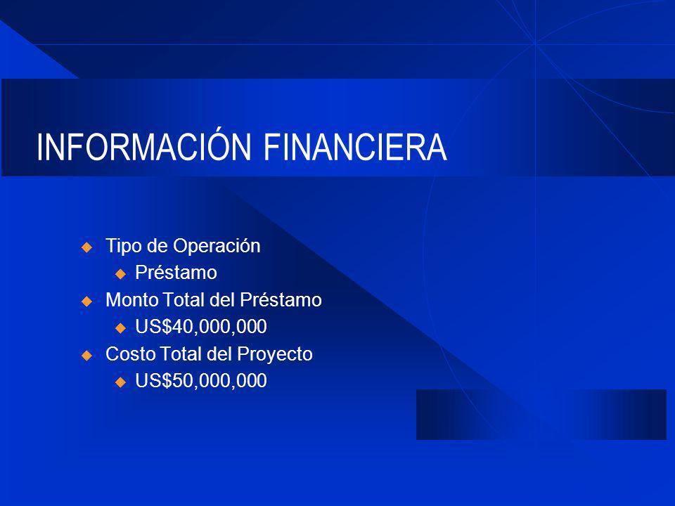 INFORMACIÓN FINANCIERA Tipo de Operación u Préstamo Monto Total del Préstamo u US$40,000,000 Costo Total del Proyecto u US$50,000,000