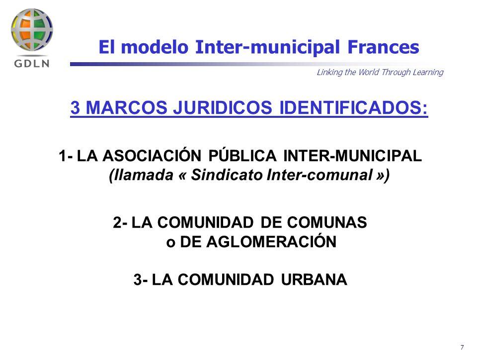 Linking the World Through Learning 8 El modelo Inter-municipal Frances 1- LA ASOCIACIÓN PÚBLICA INTER-MUNICIPAL llamada «SINDICATO INTER-COMUNAL »