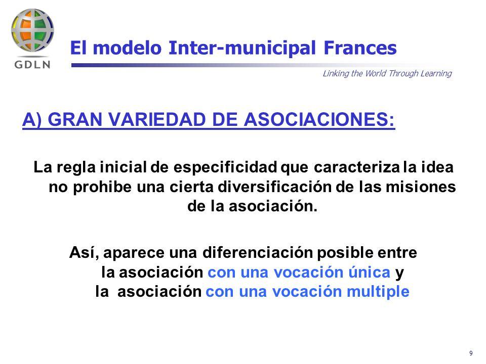 Linking the World Through Learning 30 El modelo Inter-municipal Frances INGRESOS en % 997 700 000 Comunidad Urbana de Burdeos 27 municipios 660 000 hab.