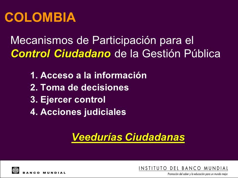 COLOMBIA 1. Acceso a la información 2. Toma de decisiones 3. Ejercer control 4. Acciones judiciales Veedurías Ciudadanas Control Ciudadano Mecanismos