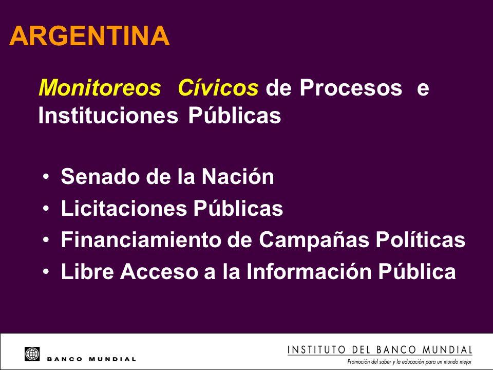 ARGENTINA Monitoreos Cívicos de Procesos e Instituciones Públicas Senado de la Nación Licitaciones Públicas Financiamiento de Campañas Políticas Libre