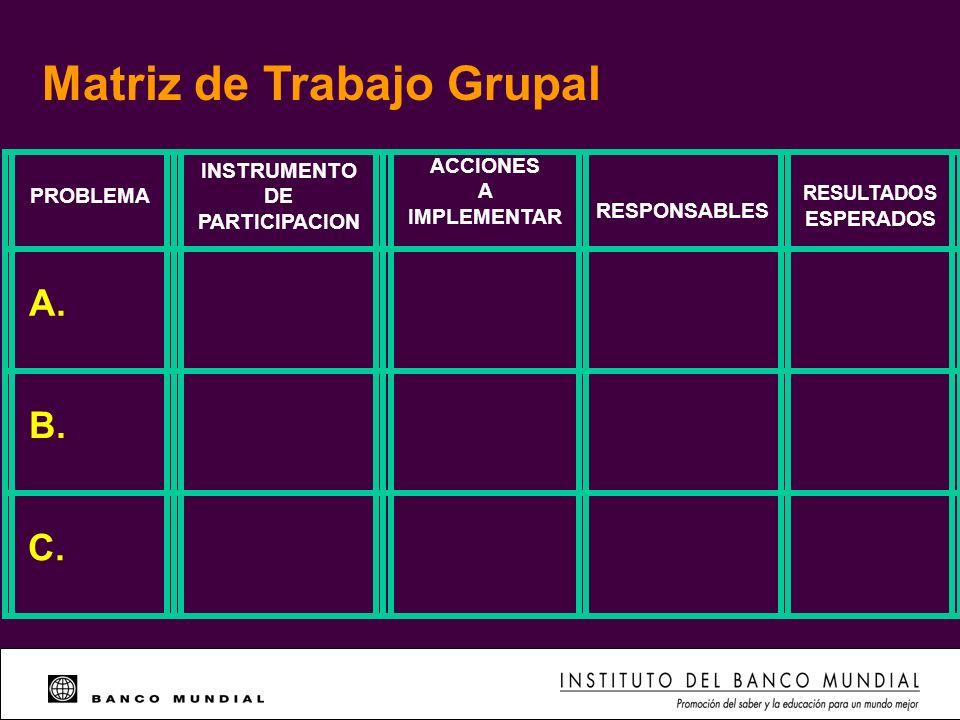 Matriz de Trabajo Grupal PROBLEMA INSTRUMENTO DE PARTICIPACION ACCIONES A IMPLEMENTAR RESPONSABLES RESULTADOS ESPERADOS A. B. C.