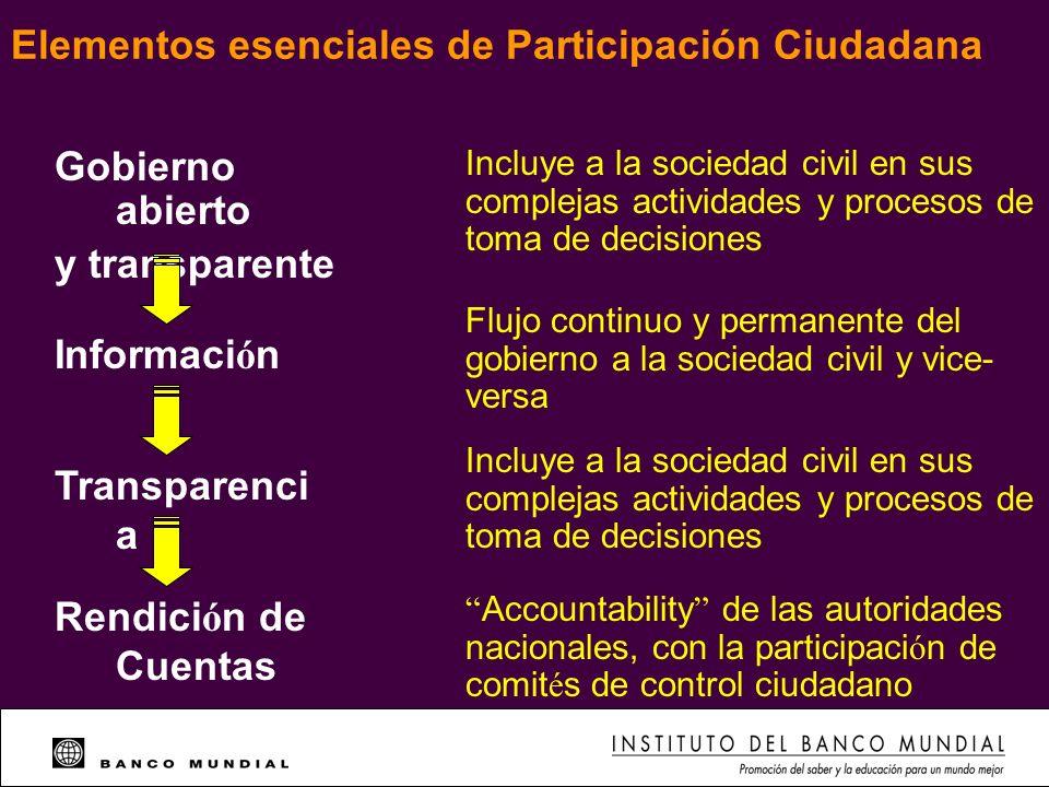 Elementos esenciales de Participación Ciudadana Gobierno abierto y transparente Informaci ó n Transparenci a Rendici ó n de Cuentas Incluye a la socie
