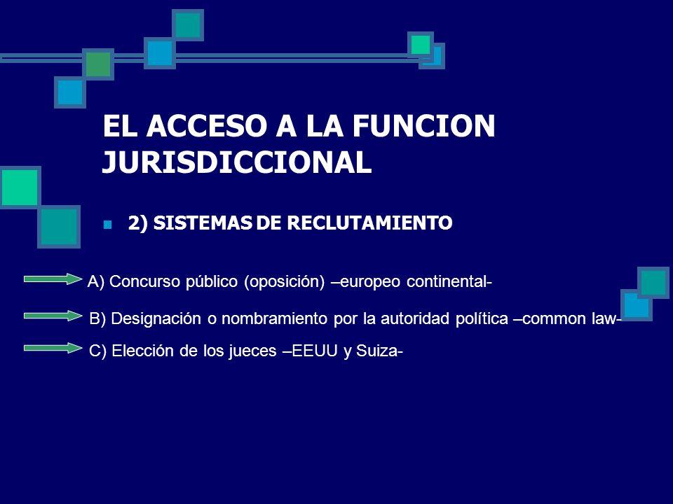 EL ACCESO A LA FUNCION JURISDICCIONAL 2) SISTEMAS DE RECLUTAMIENTO A) Concurso público (oposición) –europeo continental- B) Designación o nombramiento