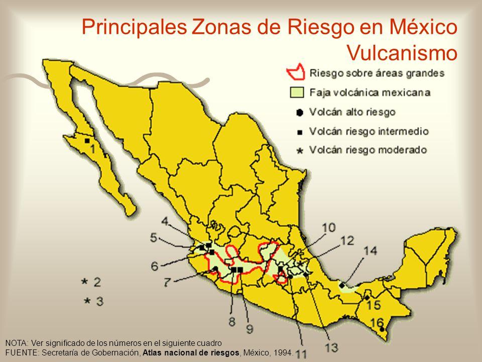 NOTA: Ver significado de los números en el siguiente cuadro FUENTE: Secretaría de Gobernación, Atlas nacional de riesgos, México, 1994.