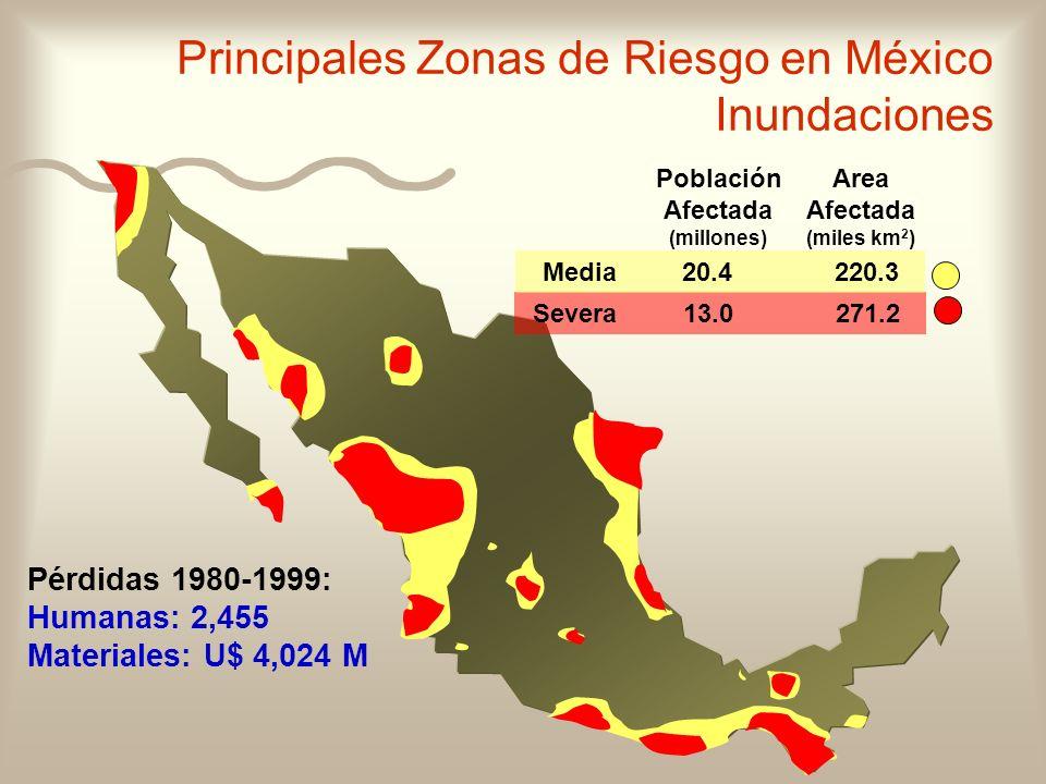 Severa 13.0 271.2 Población Afectada (millones) Area Afectada (miles km 2 ) Media 20.4 220.3 Pérdidas 1980-1999: Humanas: 2,455 Materiales: U$ 4,024 M