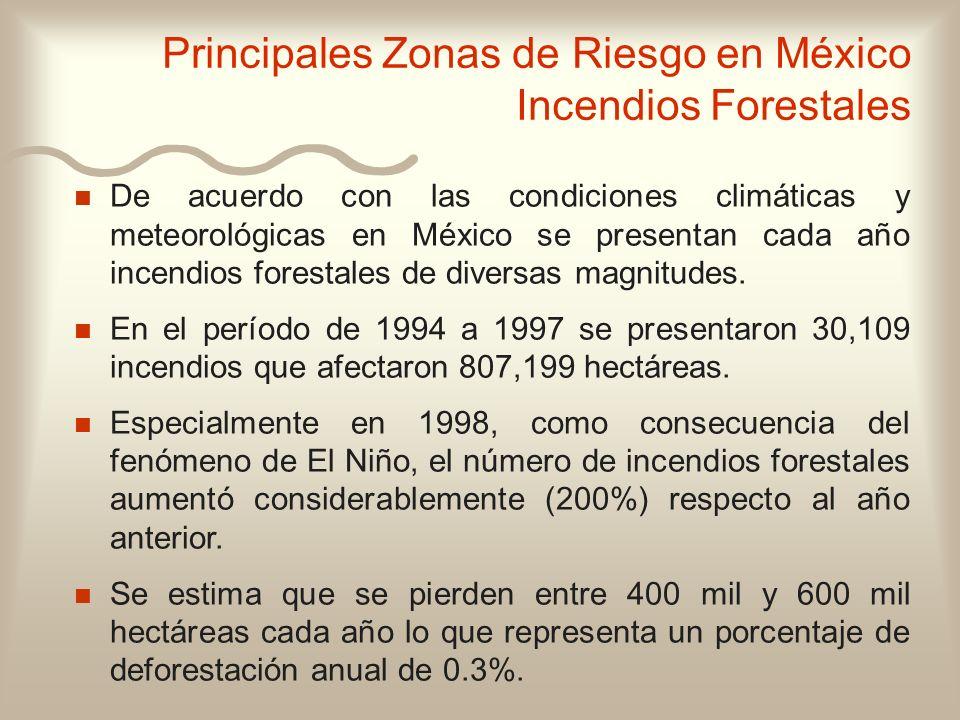 n n De acuerdo con las condiciones climáticas y meteorológicas en México se presentan cada año incendios forestales de diversas magnitudes. n n En el