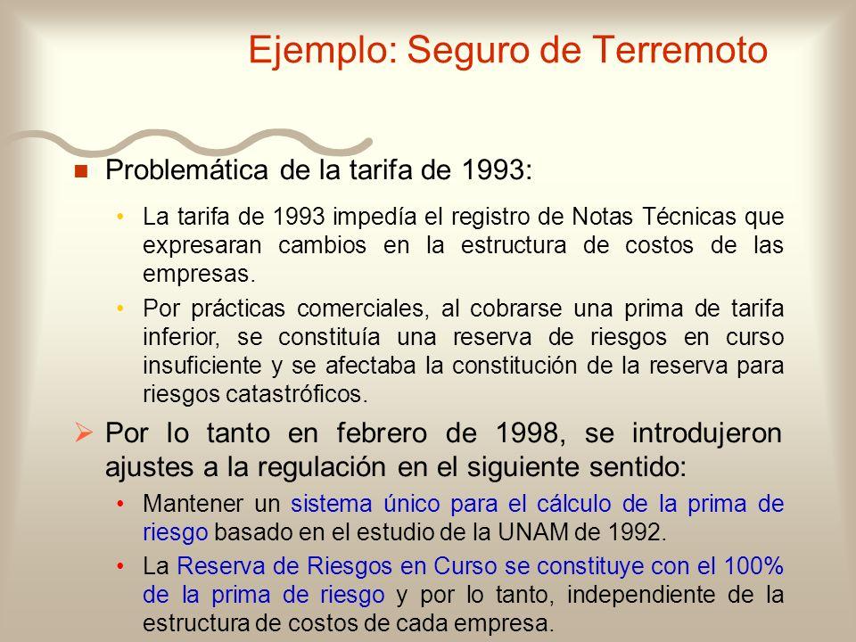 n n Problemática de la tarifa de 1993: La tarifa de 1993 impedía el registro de Notas Técnicas que expresaran cambios en la estructura de costos de la