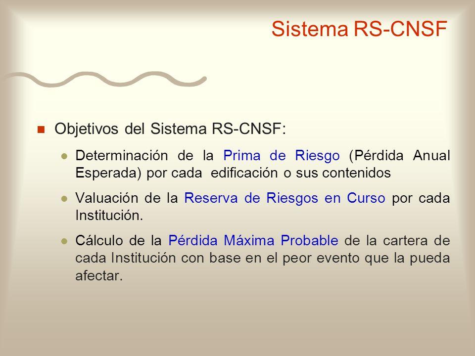 n Objetivos del Sistema RS-CNSF: l Determinación de la Prima de Riesgo (Pérdida Anual Esperada) por cada edificación o sus contenidos l Valuación de l