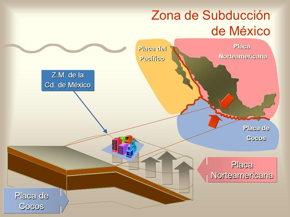 PlacaNorteamericana Placa del Pacífico Placa de Cocos Zona de Subducción de México Z.M. de la Cd. de México Placa de Cocos PlacaNorteamericana