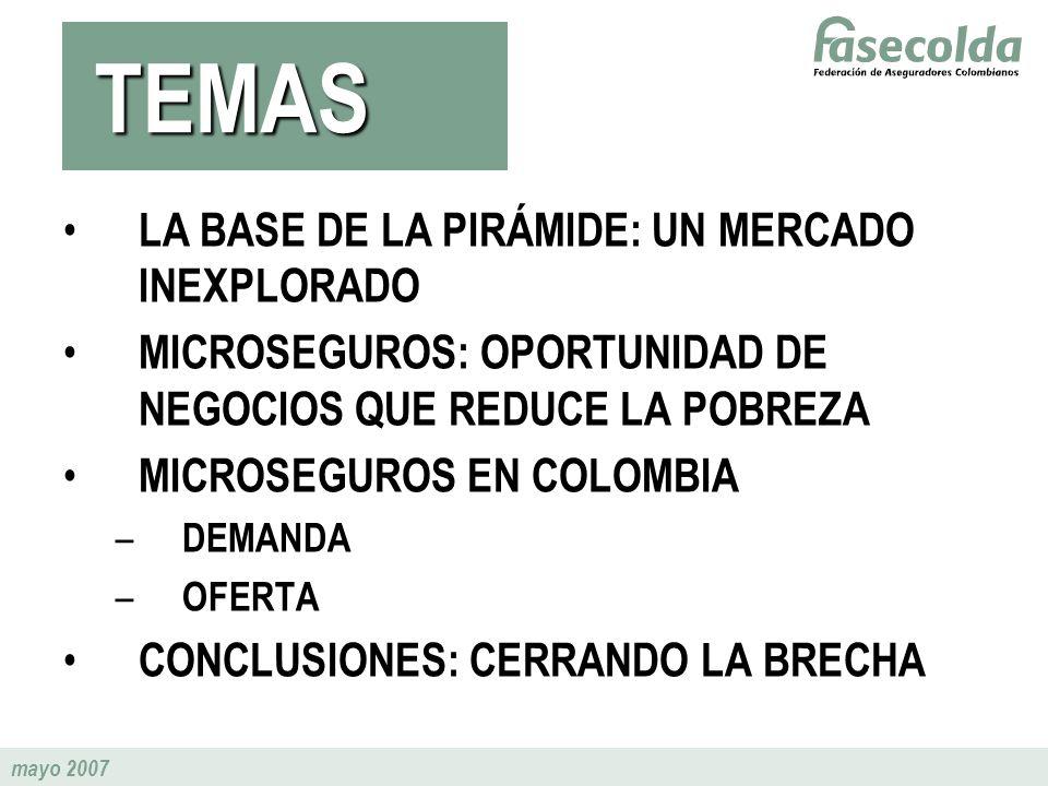 mayo 2007 LA BASE DE LA PIRÁMIDE: UN MERCADO INEXPLORADO MICROSEGUROS: OPORTUNIDAD DE NEGOCIOS QUE REDUCE LA POBREZA MICROSEGUROS EN COLOMBIA – DEMANDA – OFERTA CONCLUSIONES: CERRANDO LA BRECHA TEMAS TEMAS