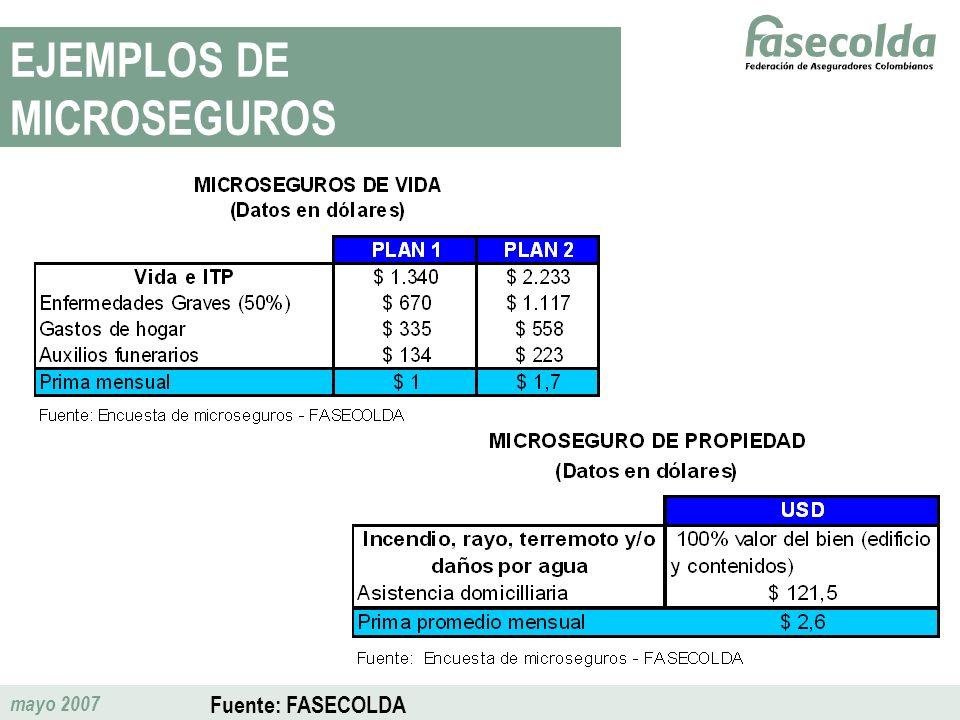 mayo 2007 EJEMPLOS DE MICROSEGUROS Fuente: FASECOLDA