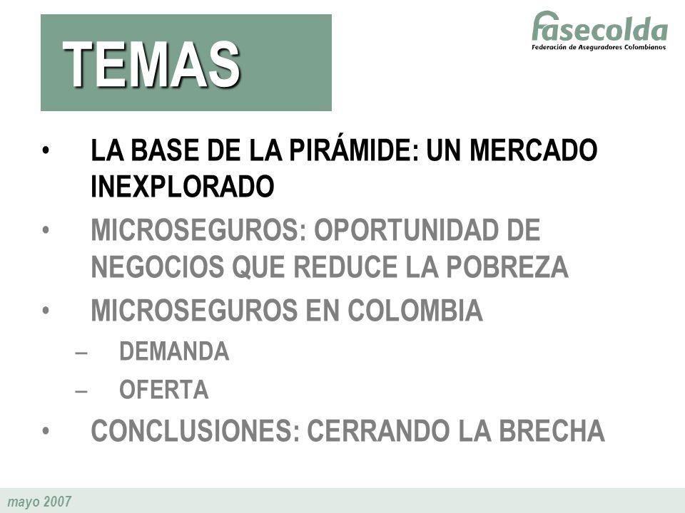 mayo 2007 LA BASE DE LA PIRÁMIDE: UN MERCADO INEXPLORADO MICROSEGUROS: OPORTUNIDAD DE NEGOCIOS QUE REDUCE LA POBREZA MICROSEGUROS EN COLOMBIA – DEMAND