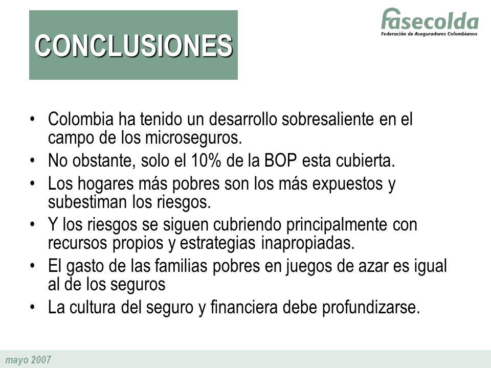 mayo 2007 Colombia ha tenido un desarrollo sobresaliente en el campo de los microseguros. No obstante, solo el 10% de la BOP esta cubierta. Los hogare