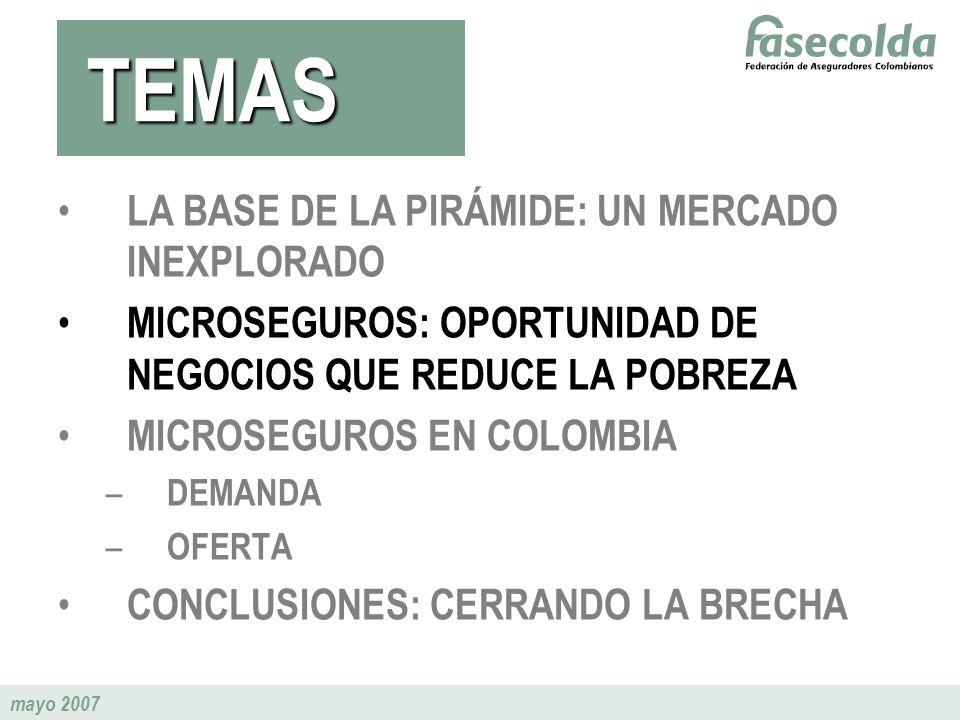 mayo 2007 PRECIO DE MICROSEGUROS Fuente: FASECOLDA