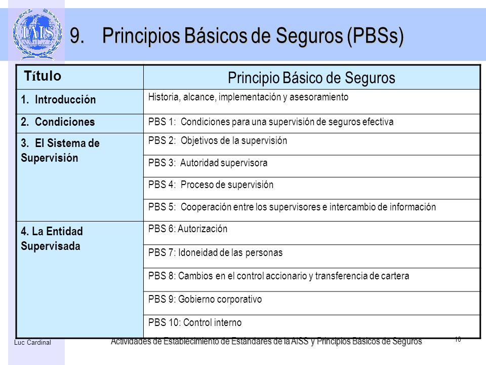 Actividades de Establecimiento de Estándares de la AISS y Principios Básicos de Seguros 10 Luc Cardinal T í tulo Principio Básico de Seguros 1. Introd