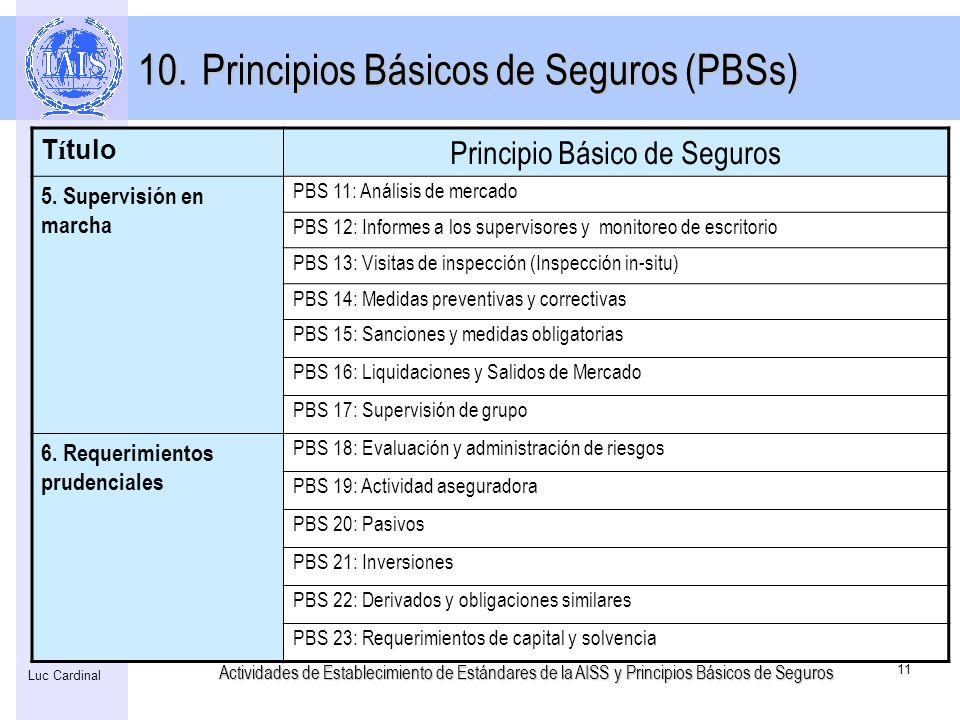 Actividades de Establecimiento de Estándares de la AISS y Principios Básicos de Seguros 11 Luc Cardinal T í tulo Principio Básico de Seguros 5. Superv