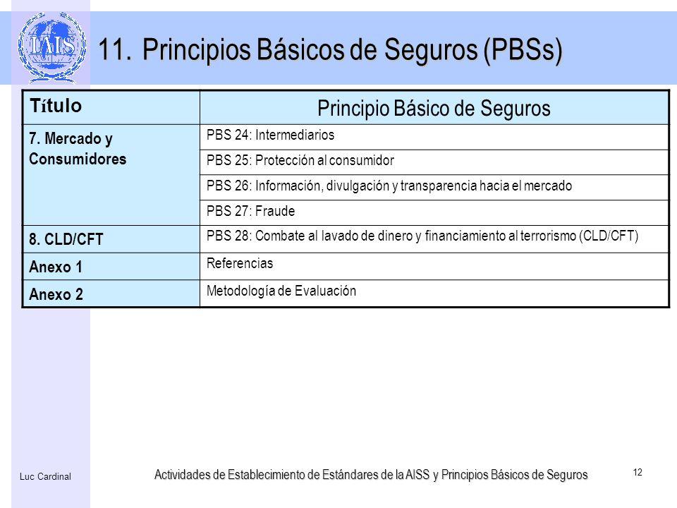 Actividades de Establecimiento de Estándares de la AISS y Principios Básicos de Seguros 12 Luc Cardinal T í tulo Principio Básico de Seguros 7. Mercad