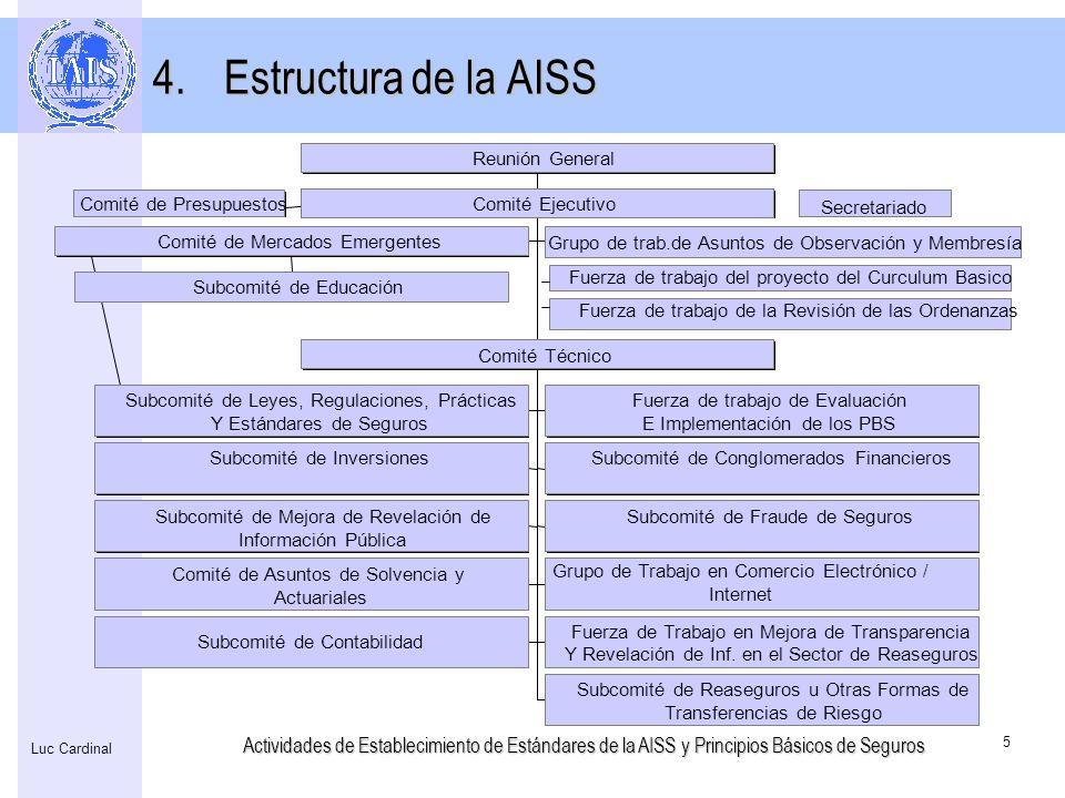 Actividades de Establecimiento de Estándares de la AISS y Principios Básicos de Seguros 5 Luc Cardinal 4.Estructura de la AISS Secretariat Dialogue Gr