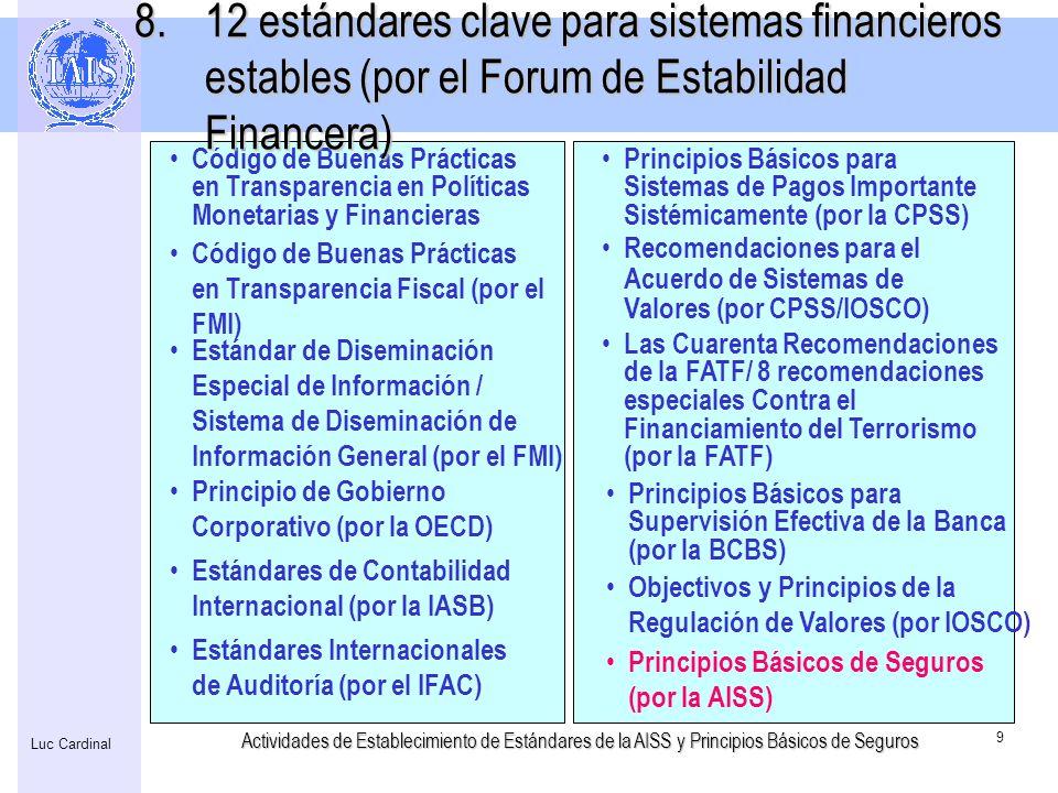 Actividades de Establecimiento de Estándares de la AISS y Principios Básicos de Seguros 9 Luc Cardinal Código de Buenas Prácticas en Transparencia en