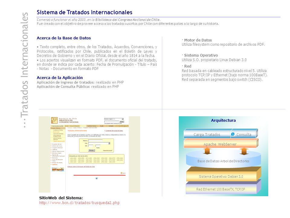 Acerca de la Base de Datos Texto completo, entre otros, de los Tratados, Acuerdos, Convenciones, y Protocolos, ratificados por Chile, publicados en el