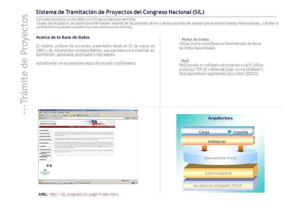 Comenzó a funcionar el año 2000, en el Congreso Nacional de Chile. Creado con el objetivo de proporciona información respecto de los proyectos de ley