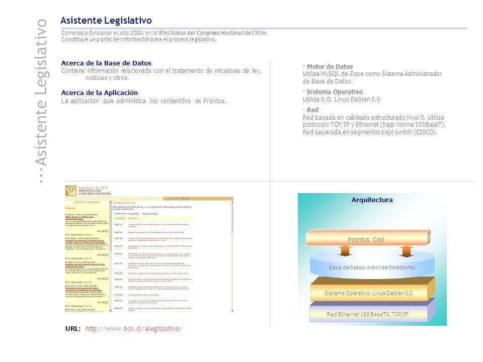 URL: http://www.bcn.cl/alegislativo/ Prontus CMS Red Ethernet 100 BaseTX, TCP/IP Sistema Operativo: Linux Debian 3.0 Arquitectura Base de Datos: Arbol de Directorios Acerca de la Base de Datos Contiene información relacionada con el tratamiento de iniciativas de ley, noticias y otros.