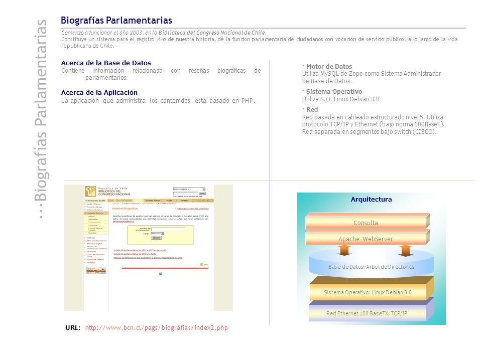 URL: http://www.bcn.cl/pags/biografias/index2.php Apache WebServer Red Ethernet 100 BaseTX, TCP/IP Sistema Operativo: Linux Debian 3.0 Arquitectura Base de Datos: Arbol de Directorios Acerca de la Base de Datos Contiene información relacionada con reseñas biográficas de parlamentarios.