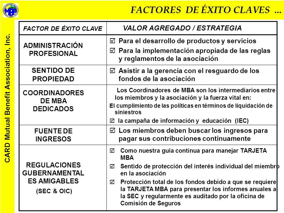 FACTORES DE ÉXITO CLAVES...CARD Mutual Benefit Association, Inc.