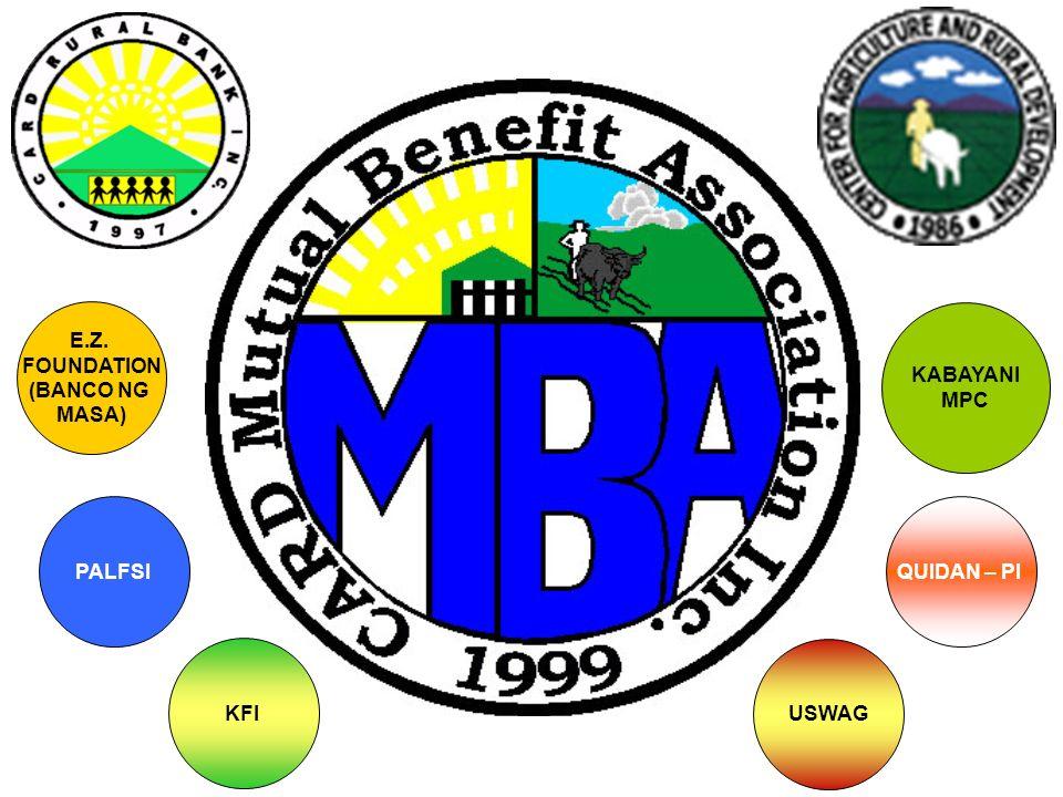 MEMBRESÍA ANUAL, PAGOS DE SINIESTROS & TOTAL ACTIVOS A Diciembre 2006 CARD Mutual Benefit Association, Inc.