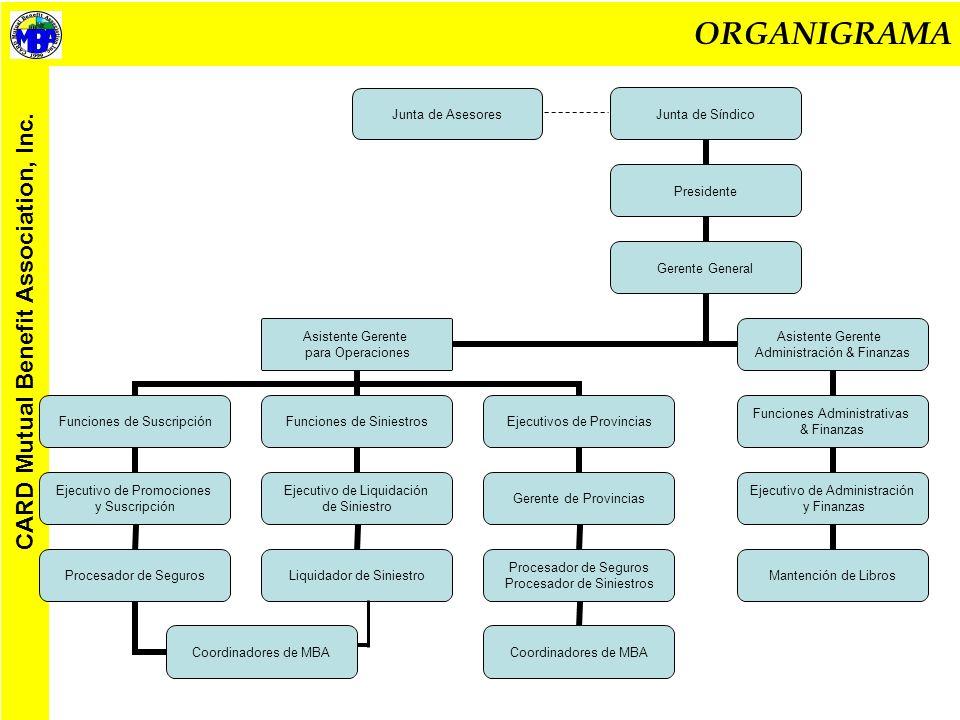 TARJETA MBA como una ENTIDAD LEGAL… CARD Mutual Benefit Association, Inc.