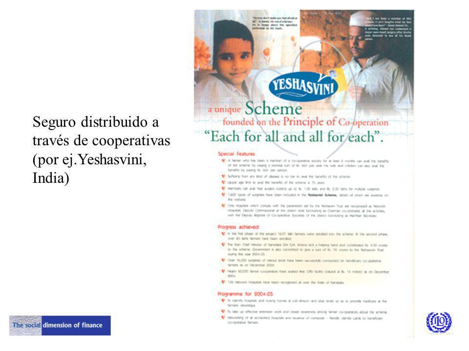 Seguro distribuido a través de cooperativas (por ej.Yeshasvini, India)