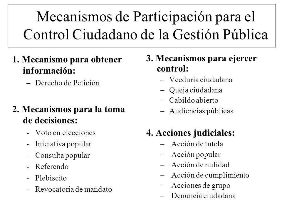 Mecanismos de Participación para el Control Ciudadano de la Gestión Pública 1. Mecanismo para obtener información: –Derecho de Petición 2. Mecanismos