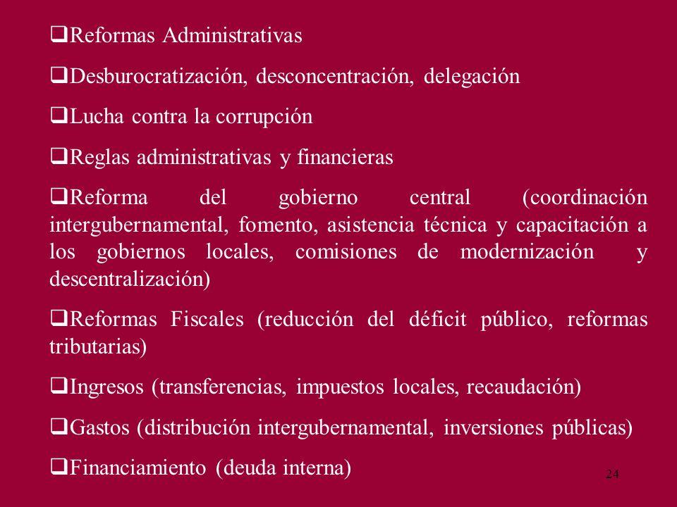 24 Reformas Administrativas Desburocratización, desconcentración, delegación Lucha contra la corrupción Reglas administrativas y financieras Reforma d