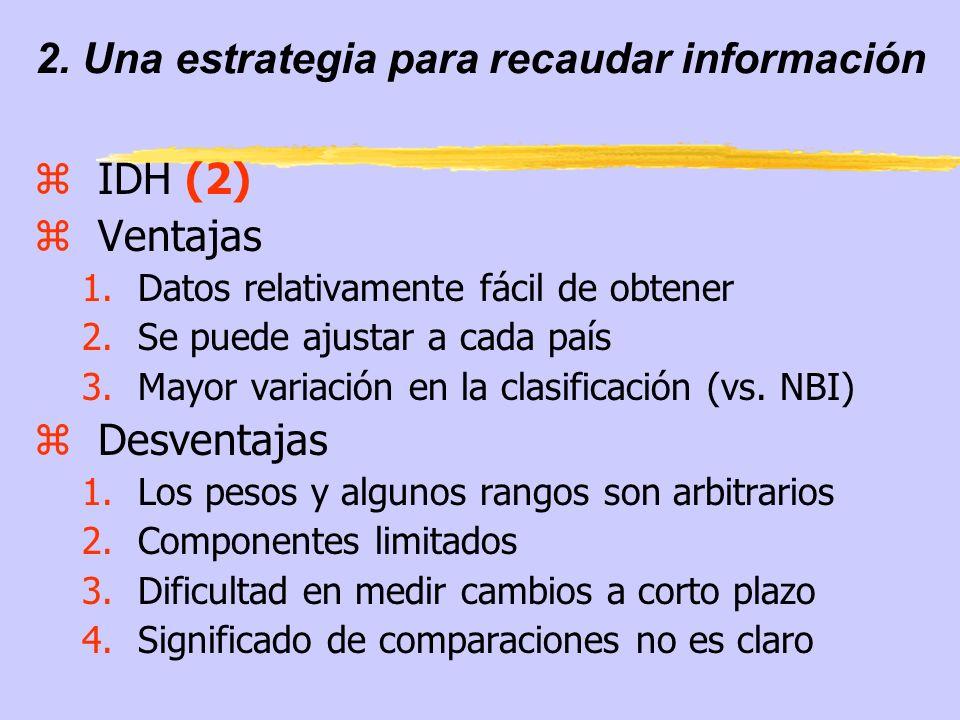 2. Una estrategia para recaudar información zIDH (2) zVentajas 1.Datos relativamente fácil de obtener 2.Se puede ajustar a cada país 3.Mayor variación