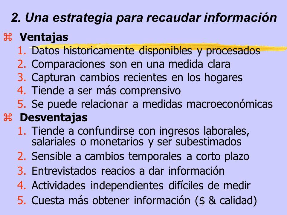 2. Una estrategia para recaudar información zVentajas 1.Datos historicamente disponibles y procesados 2.Comparaciones son en una medida clara 3.Captur