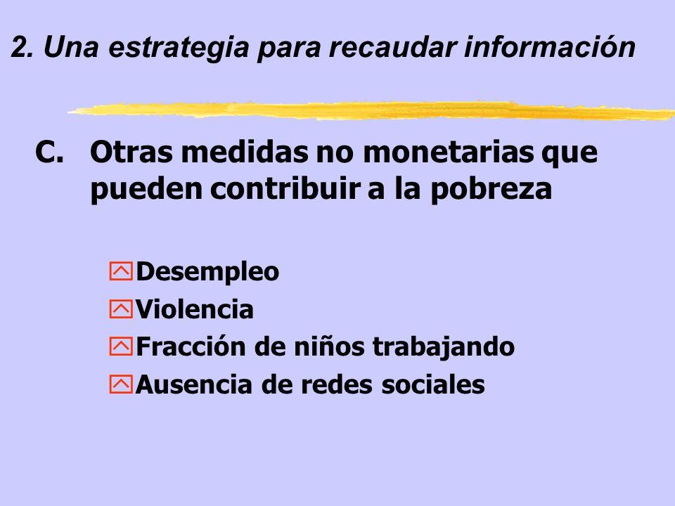 2. Una estrategia para recaudar información C.Otras medidas no monetarias que pueden contribuir a la pobreza yDesempleo yViolencia yFracción de niños