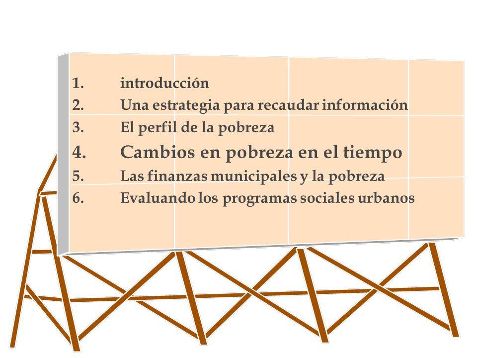 1.introducción 2.Una estrategia para recaudar información 3.El perfil de la pobreza 4.Cambios en pobreza en el tiempo 5.Las finanzas municipales y la
