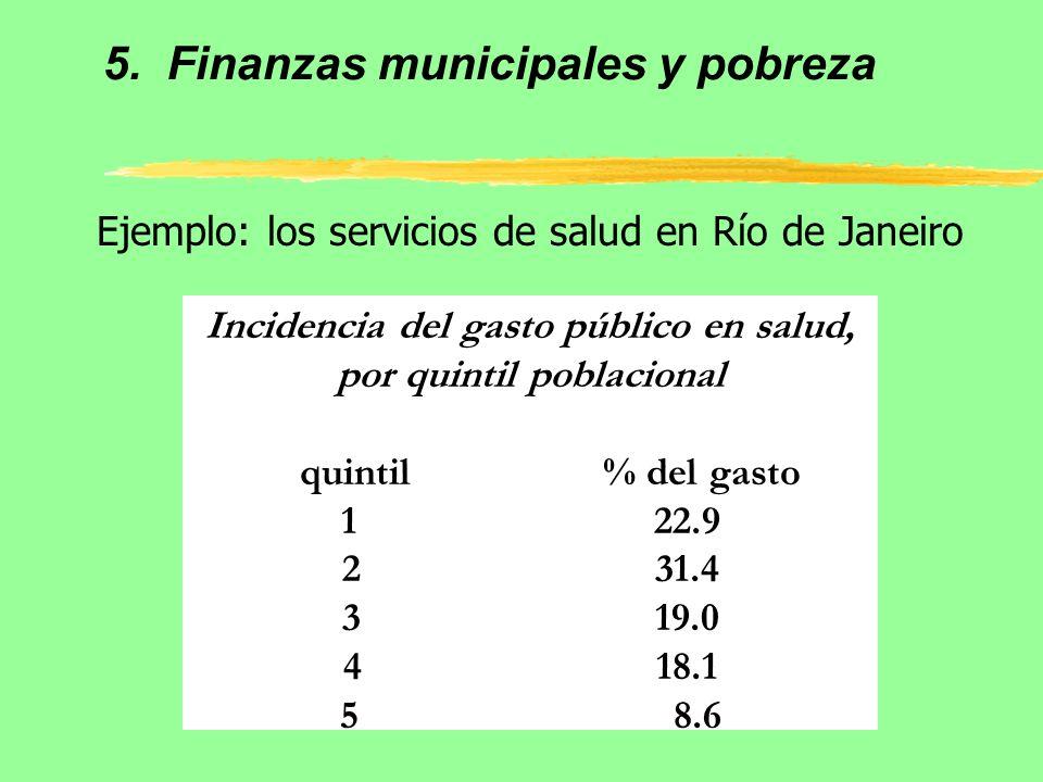 5. Finanzas municipales y pobreza Ejemplo: los servicios de salud en Río de Janeiro Incidencia del gasto público en salud, por quintil poblacional qui