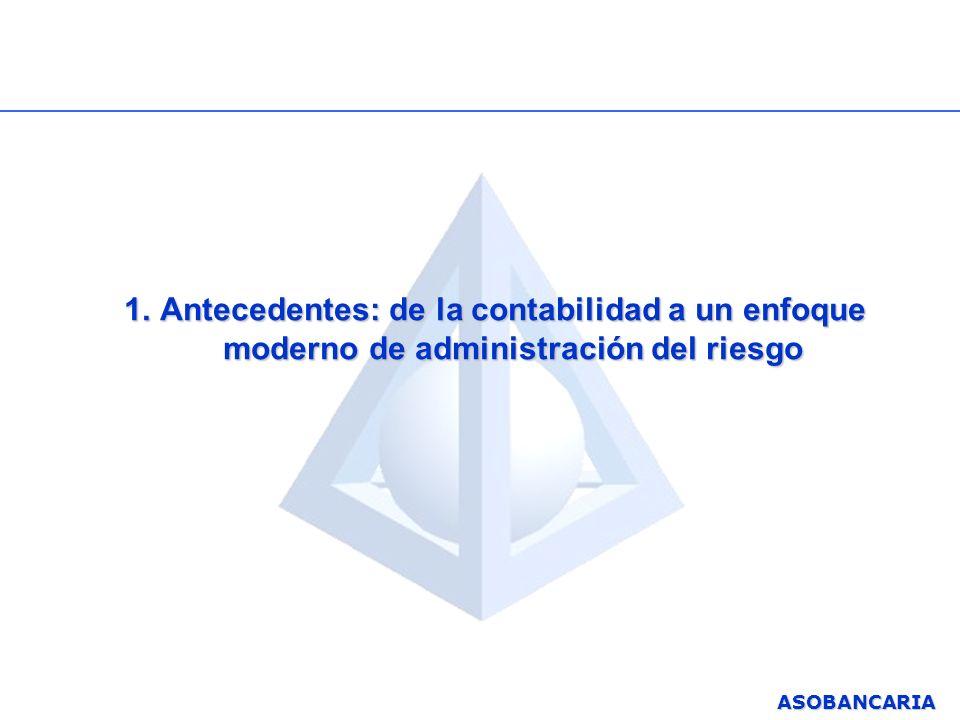ASOBANCARIA 1.Antecedentes: de la contabilidad a un enfoque moderno de administración del riesgo