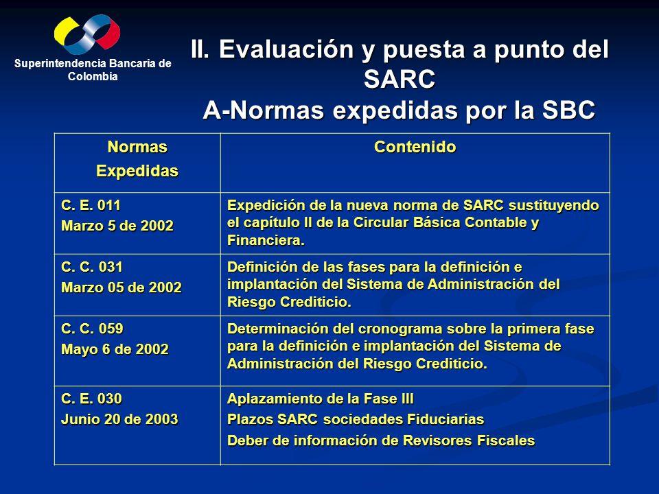 II. Evaluación y puesta a punto del SARC A-Normas expedidas por la SBC NormasExpedidasContenido C. E. 011 Marzo 5 de 2002 Expedición de la nueva norma