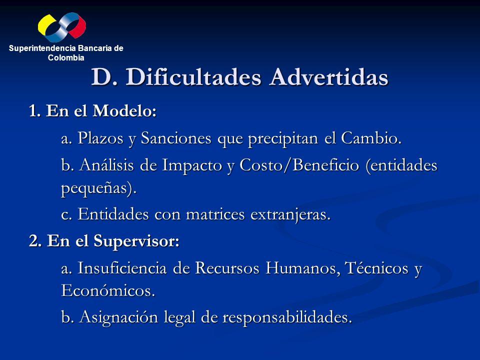 D. Dificultades Advertidas 1. En el Modelo: a. Plazos y Sanciones que precipitan el Cambio. b. Análisis de Impacto y Costo/Beneficio (entidades pequeñ