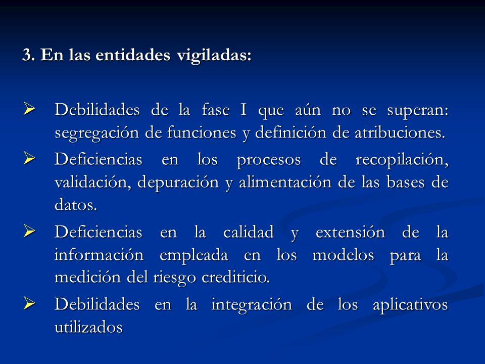 3. En las entidades vigiladas: Debilidades de la fase I que aún no se superan: segregación de funciones y definición de atribuciones. Debilidades de l