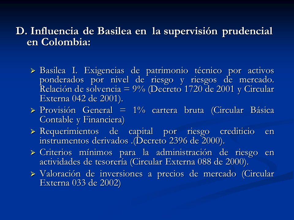 D. Influencia de Basilea en la supervisión prudencial en Colombia: Basilea I. Exigencias de patrimonio técnico por activos ponderados por nivel de rie